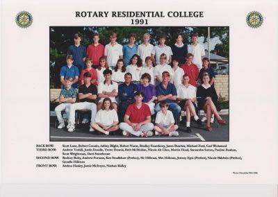 RRC 1991