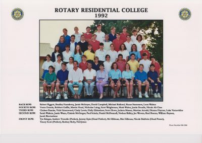 RRC 1992