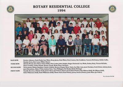RRC 1994