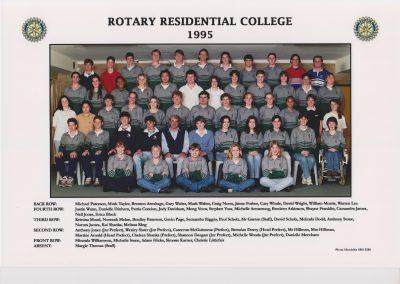 RRC 1995