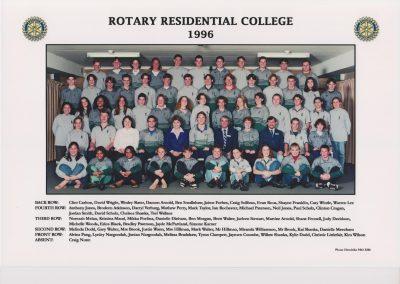 RRC 1996