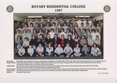 RRC 1997