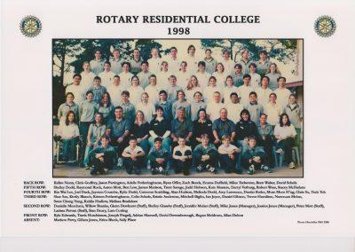 RRC 1998