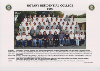 RRC 1999