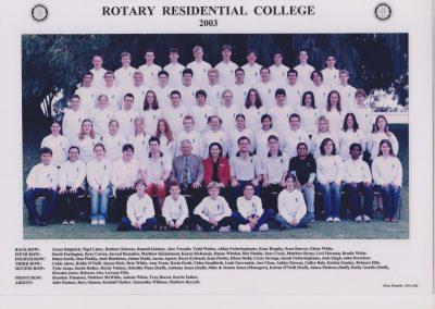 RRC 2003