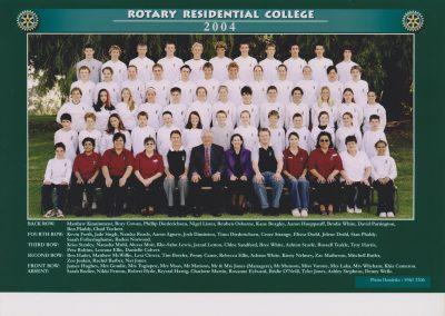RRC 2004