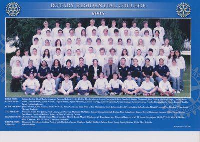 RRC 2005