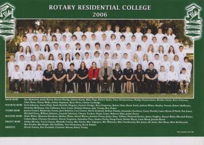 RRC 2006