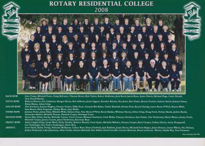 RRC 2008