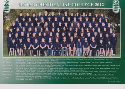 RRC 2012